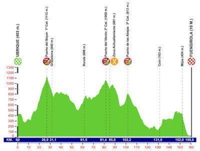 etapa_4_60_vuelta_ciclista_andalucia_p